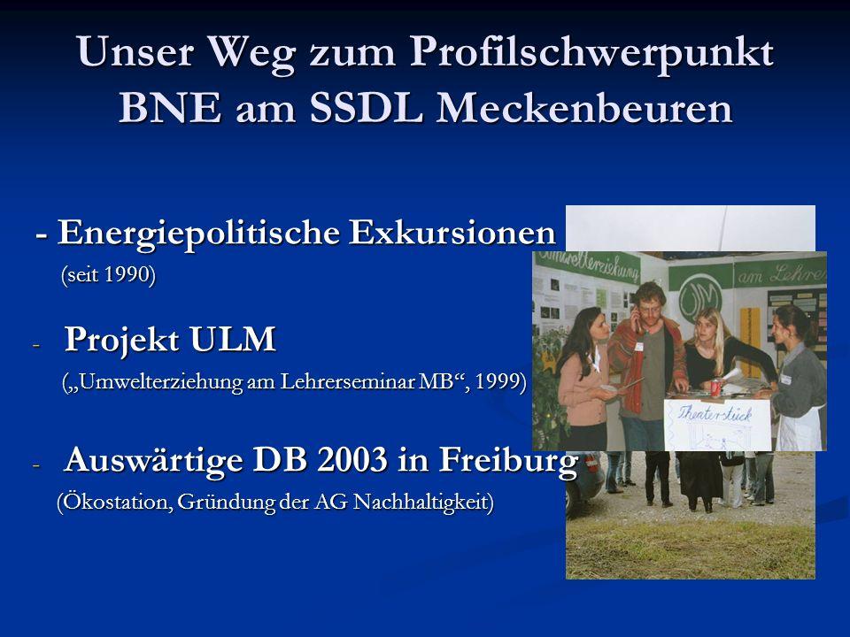 Unser Weg zum Profilschwerpunkt BNE am SSDL Meckenbeuren - Energiepolitische Exkursionen (seit 1990) (seit 1990) - Projekt ULM (Umwelterziehung am Lehrerseminar MB, 1999) (Umwelterziehung am Lehrerseminar MB, 1999) - Auswärtige DB 2003 in Freiburg (Ökostation, Gründung der AG Nachhaltigkeit) (Ökostation, Gründung der AG Nachhaltigkeit)