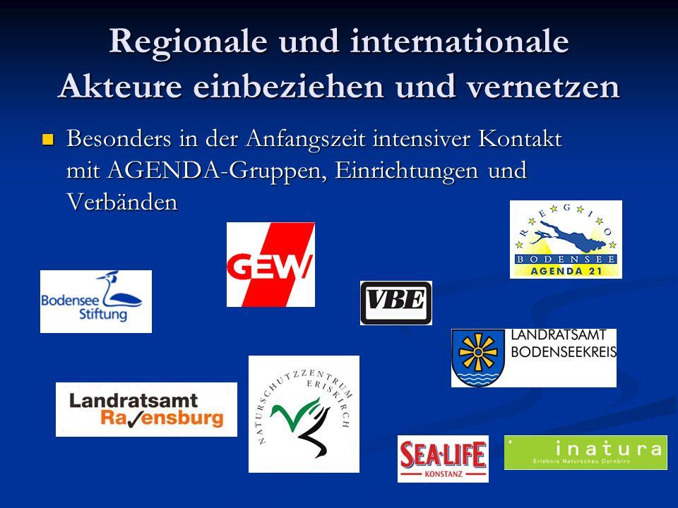 Regionale und internationale Akteure einbeziehen und vernetzen Besonders in der Anfangszeit intensiver Kontakt mit AGENDA-Gruppen, Einrichtungen und Verbänden Besonders in der Anfangszeit intensiver Kontakt mit AGENDA-Gruppen, Einrichtungen und Verbänden