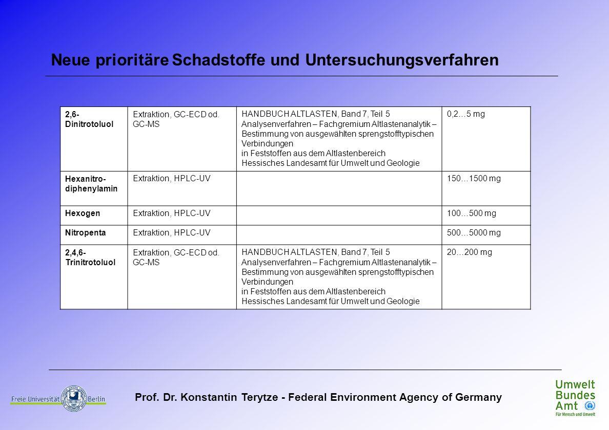 Prof. Dr. Konstantin Terytze - Federal Environment Agency of Germany Neue prioritäre Schadstoffe und Untersuchungsverfahren 2,6- Dinitrotoluol Extrakt