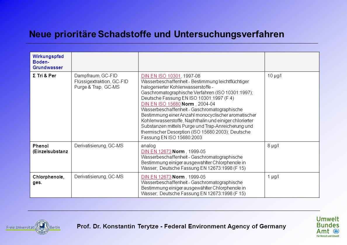 Prof. Dr. Konstantin Terytze - Federal Environment Agency of Germany Neue prioritäre Schadstoffe und Untersuchungsverfahren Wirkungspfad Boden- Grundw