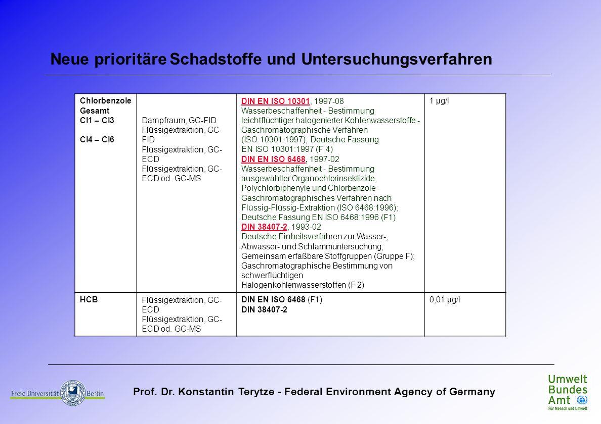 Prof. Dr. Konstantin Terytze - Federal Environment Agency of Germany Neue prioritäre Schadstoffe und Untersuchungsverfahren Chlorbenzole Gesamt Cl1 –