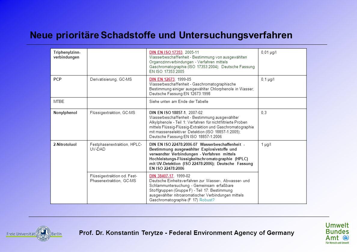 Prof. Dr. Konstantin Terytze - Federal Environment Agency of Germany Neue prioritäre Schadstoffe und Untersuchungsverfahren Triphenylzinn- verbindunge