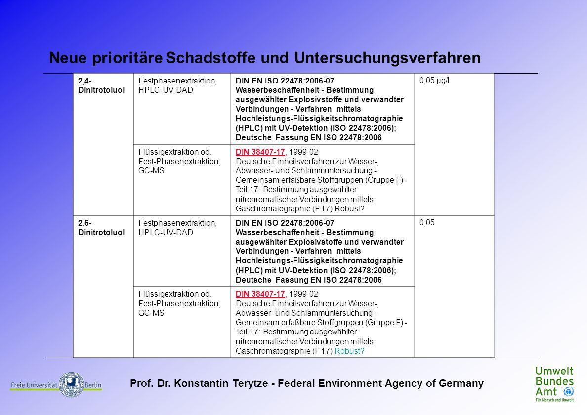 Prof. Dr. Konstantin Terytze - Federal Environment Agency of Germany Neue prioritäre Schadstoffe und Untersuchungsverfahren 2,4- Dinitrotoluol Festpha