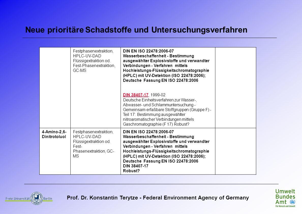 Prof. Dr. Konstantin Terytze - Federal Environment Agency of Germany Neue prioritäre Schadstoffe und Untersuchungsverfahren Festphasenextraktion, HPLC