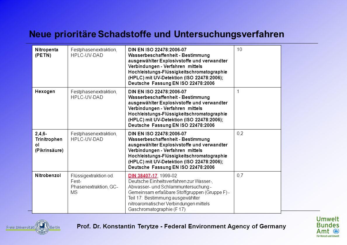 Prof. Dr. Konstantin Terytze - Federal Environment Agency of Germany Neue prioritäre Schadstoffe und Untersuchungsverfahren Nitropenta (PETN) Festphas