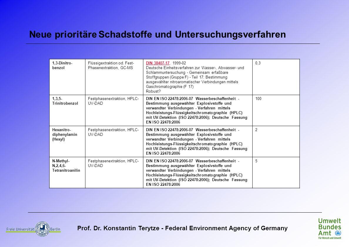Prof. Dr. Konstantin Terytze - Federal Environment Agency of Germany Neue prioritäre Schadstoffe und Untersuchungsverfahren 1,3-Dinitro- benzol Flüssi