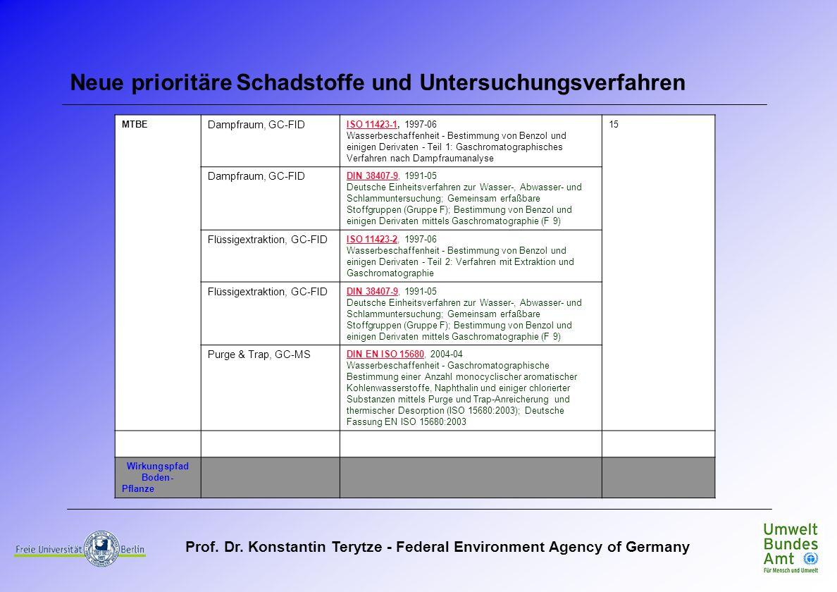Prof. Dr. Konstantin Terytze - Federal Environment Agency of Germany Neue prioritäre Schadstoffe und Untersuchungsverfahren MTBE Dampfraum, GC-FID ISO