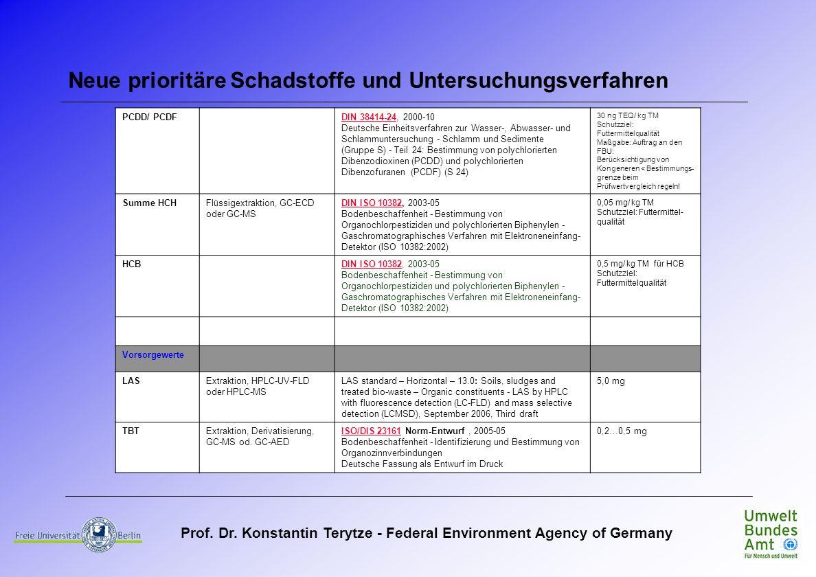 Prof. Dr. Konstantin Terytze - Federal Environment Agency of Germany Neue prioritäre Schadstoffe und Untersuchungsverfahren PCDD/ PCDFDIN 38414-24DIN