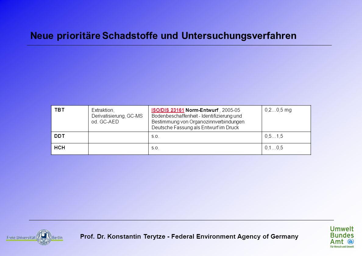 Prof. Dr. Konstantin Terytze - Federal Environment Agency of Germany Neue prioritäre Schadstoffe und Untersuchungsverfahren TBTExtraktion, Derivatisie