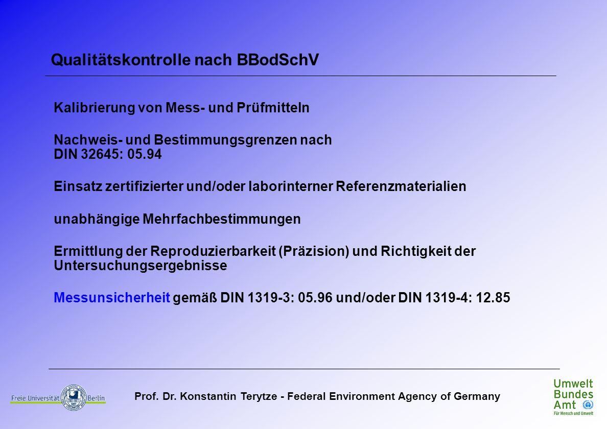 Prof. Dr. Konstantin Terytze - Federal Environment Agency of Germany Qualitätskontrolle nach BBodSchV Kalibrierung von Mess- und Prüfmitteln Nachweis-
