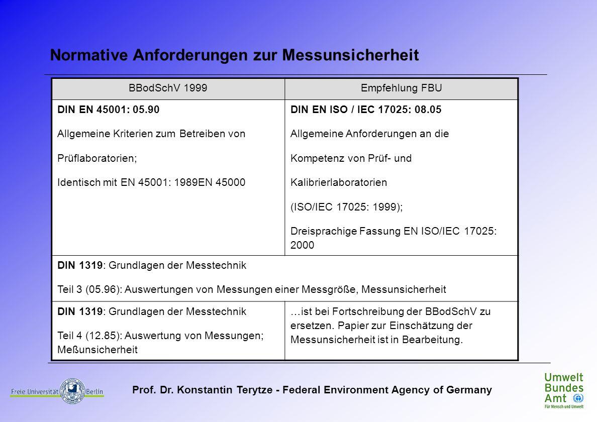 Prof. Dr. Konstantin Terytze - Federal Environment Agency of Germany Normative Anforderungen zur Messunsicherheit BBodSchV 1999Empfehlung FBU DIN EN 4