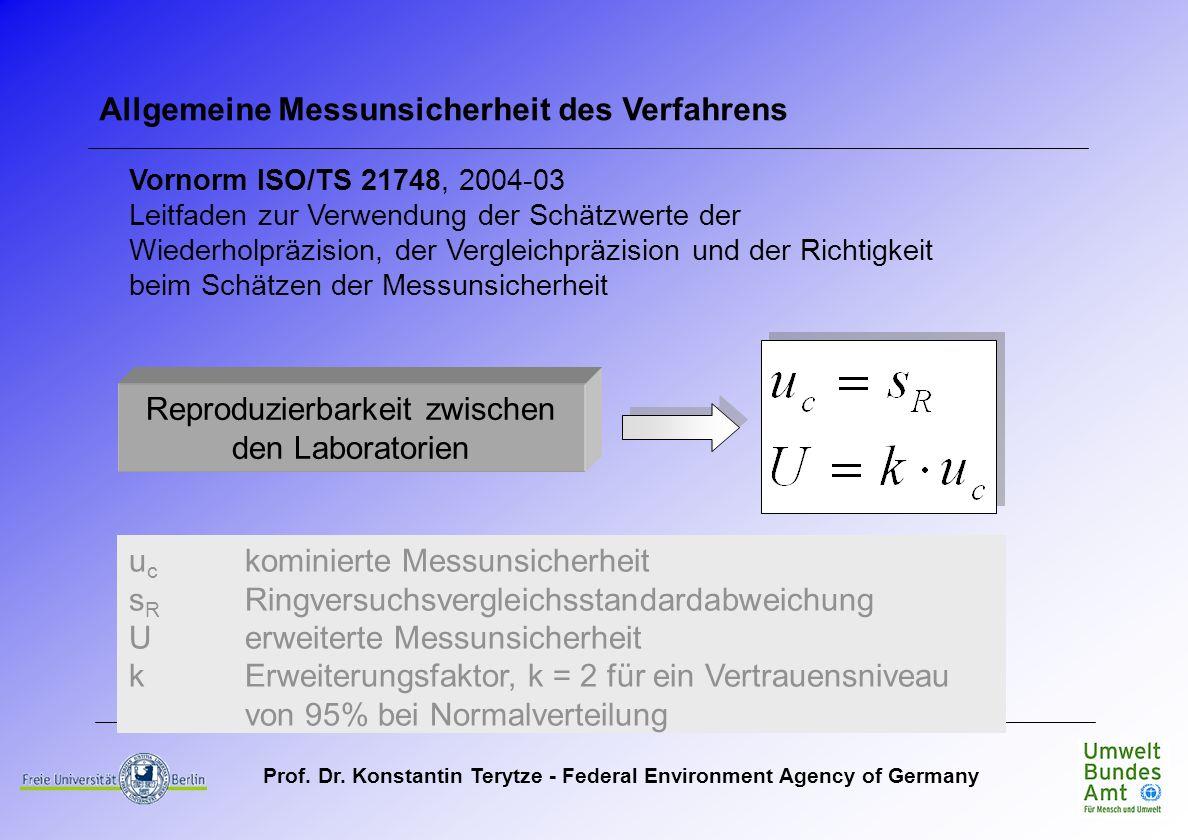 Prof. Dr. Konstantin Terytze - Federal Environment Agency of Germany u c kominierte Messunsicherheit s R Ringversuchsvergleichsstandardabweichung U er