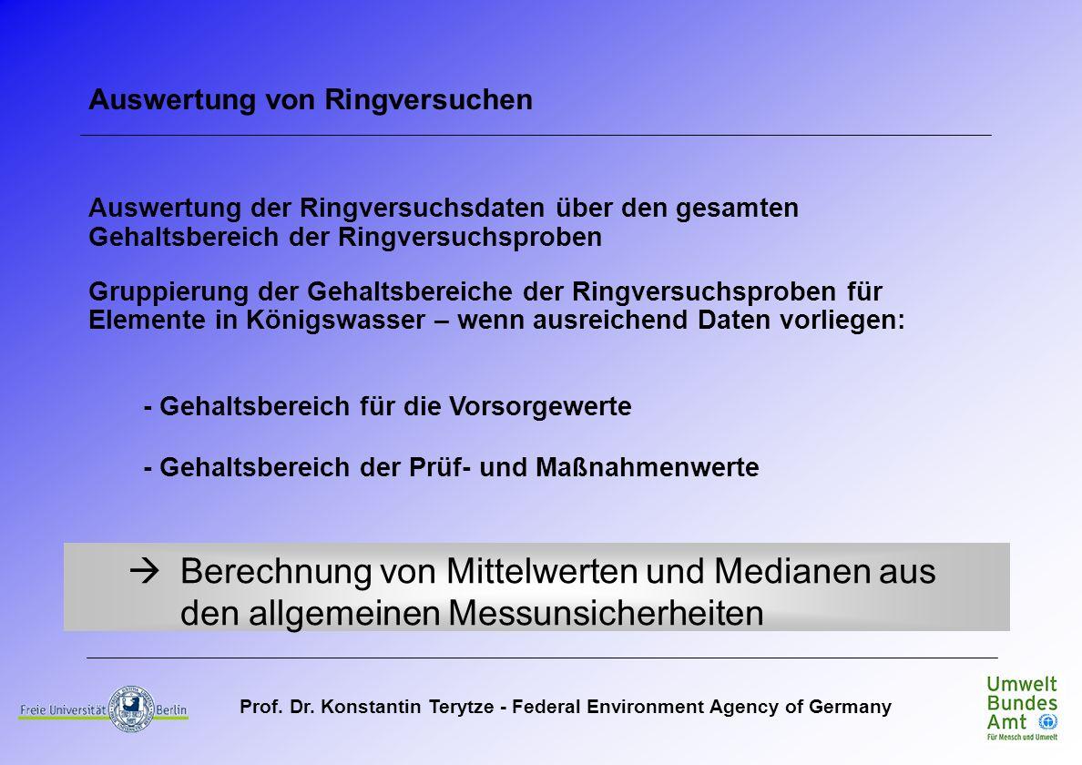 Prof. Dr. Konstantin Terytze - Federal Environment Agency of Germany Berechnung von Mittelwerten und Medianen aus den allgemeinen Messunsicherheiten A