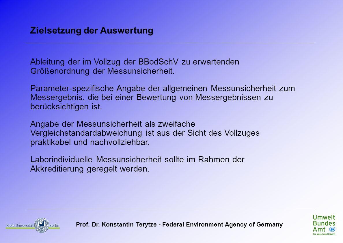 Prof. Dr. Konstantin Terytze - Federal Environment Agency of Germany Zielsetzung der Auswertung Ableitung der im Vollzug der BBodSchV zu erwartenden G
