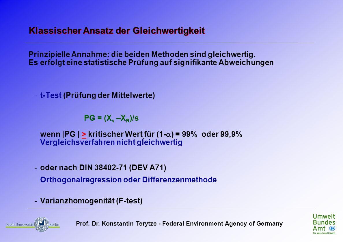 Prof. Dr. Konstantin Terytze - Federal Environment Agency of Germany Prinzipielle Annahme: die beiden Methoden sind gleichwertig. Es erfolgt eine stat