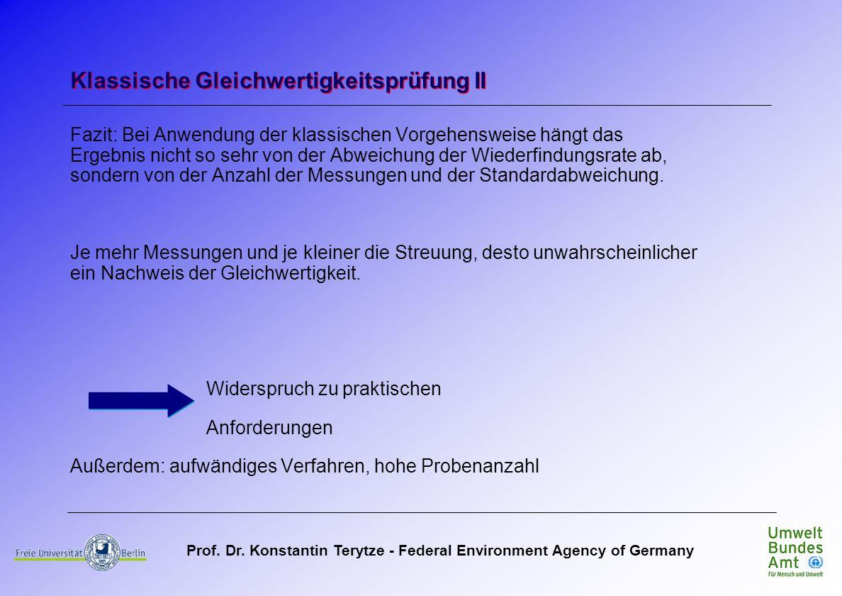 Prof. Dr. Konstantin Terytze - Federal Environment Agency of Germany Fazit: Bei Anwendung der klassischen Vorgehensweise hängt das Ergebnis nicht so s