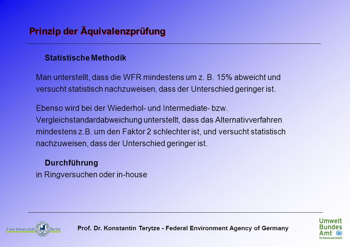 Prof. Dr. Konstantin Terytze - Federal Environment Agency of Germany Statistische Methodik Man unterstellt, dass die WFR mindestens um z. B. 15% abwei