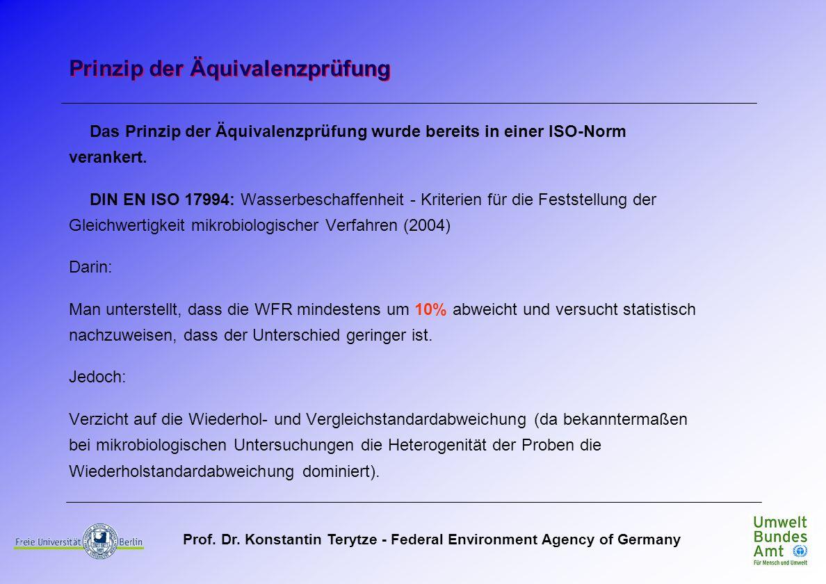 Prof. Dr. Konstantin Terytze - Federal Environment Agency of Germany Das Prinzip der Äquivalenzprüfung wurde bereits in einer ISO-Norm verankert. DIN