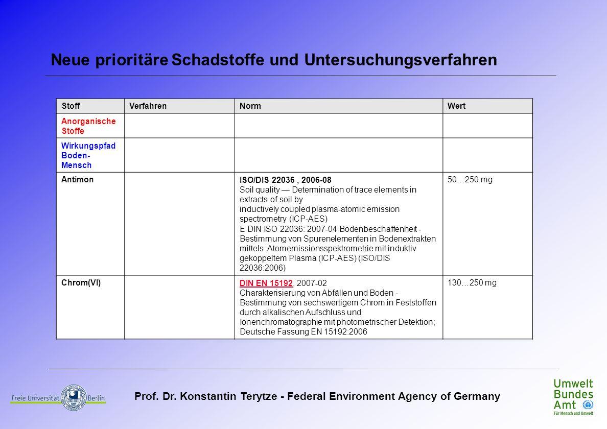 Prof. Dr. Konstantin Terytze - Federal Environment Agency of Germany Neue prioritäre Schadstoffe und Untersuchungsverfahren StoffVerfahrenNormWert Ano