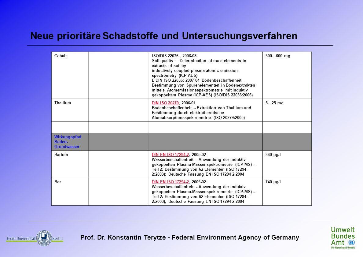 Prof. Dr. Konstantin Terytze - Federal Environment Agency of Germany Neue prioritäre Schadstoffe und Untersuchungsverfahren CobaltISO/DIS 22036, 2006-
