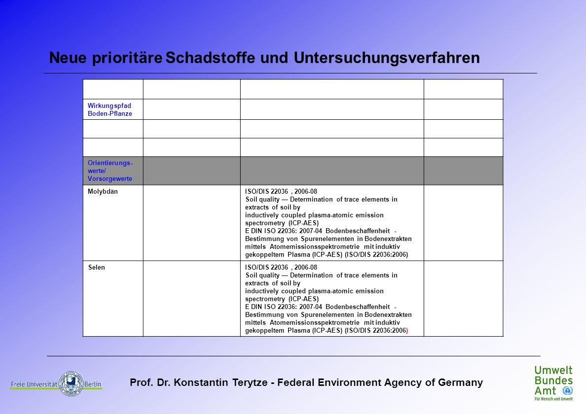 Prof. Dr. Konstantin Terytze - Federal Environment Agency of Germany Neue prioritäre Schadstoffe und Untersuchungsverfahren Wirkungspfad Boden-Pflanze