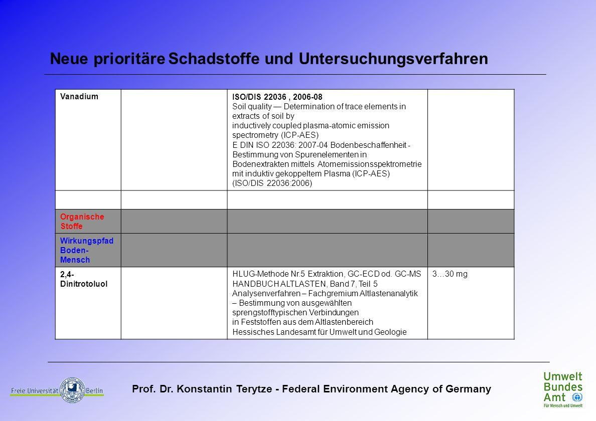 Prof. Dr. Konstantin Terytze - Federal Environment Agency of Germany Neue prioritäre Schadstoffe und Untersuchungsverfahren VanadiumISO/DIS 22036, 200