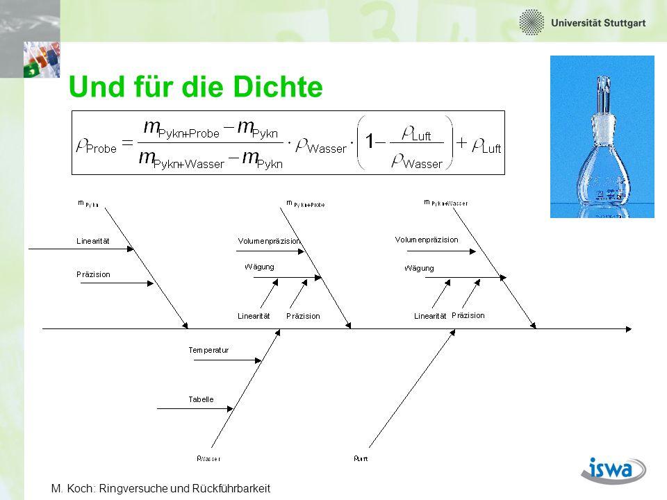 M. Koch: Ringversuche und Rückführbarkeit Wichtigste Beiträge