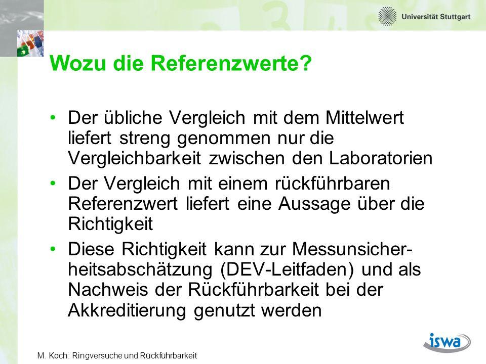 M.Koch: Ringversuche und Rückführbarkeit Wie geht es weiter.