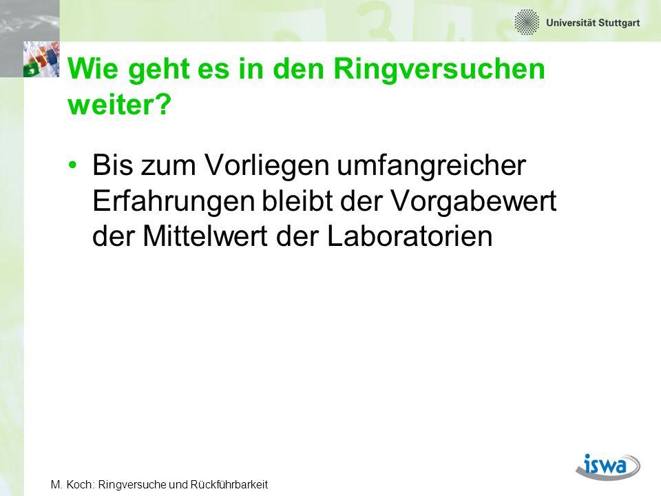 M. Koch: Ringversuche und Rückführbarkeit Wie geht es in den Ringversuchen weiter? Bis zum Vorliegen umfangreicher Erfahrungen bleibt der Vorgabewert