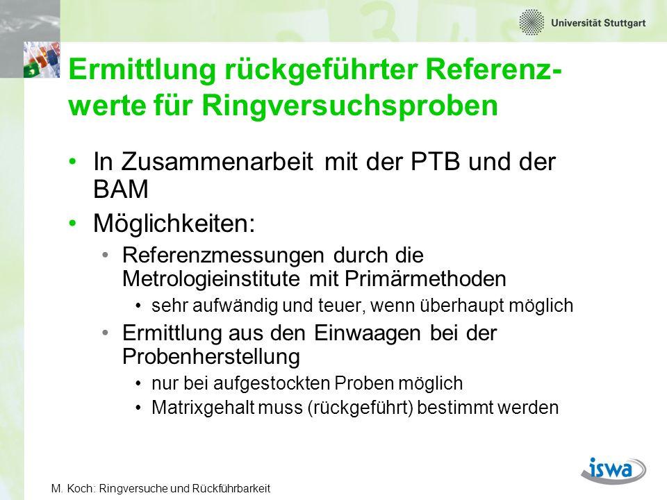 M. Koch: Ringversuche und Rückführbarkeit Ermittlung rückgeführter Referenz- werte für Ringversuchsproben In Zusammenarbeit mit der PTB und der BAM Mö