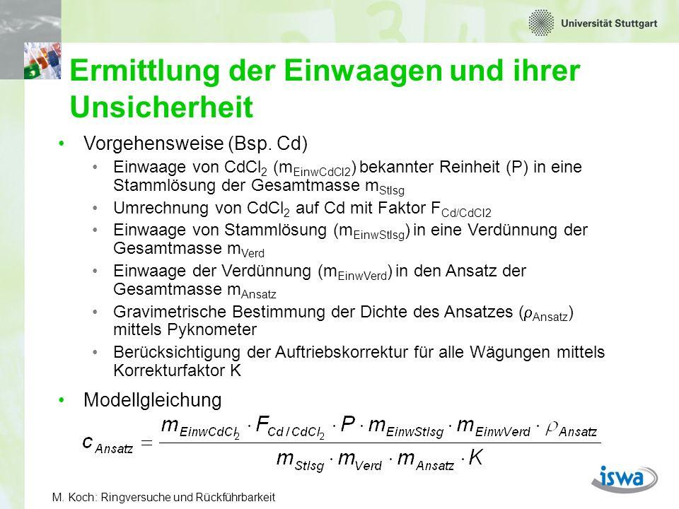 M. Koch: Ringversuche und Rückführbarkeit Ermittlung der Unsicherheitsquellen