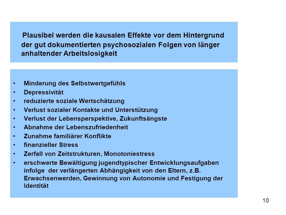 10 Plausibel werden die kausalen Effekte vor dem Hintergrund der gut dokumentierten psychosozialen Folgen von länger anhaltender Arbeitslosigkeit Mind