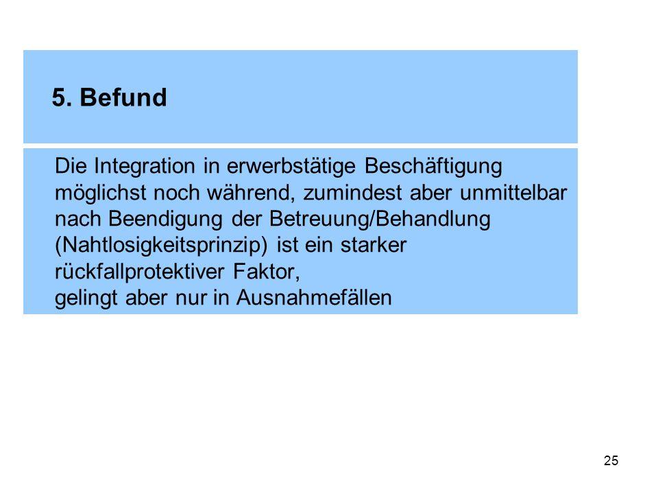 25 5. Befund Die Integration in erwerbstätige Beschäftigung möglichst noch während, zumindest aber unmittelbar nach Beendigung der Betreuung/Behandlun