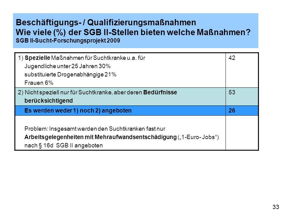 33 Beschäftigungs- / Qualifizierungsmaßnahmen Wie viele (%) der SGB II-Stellen bieten welche Maßnahmen? SGB II-Sucht-Forschungsprojekt 2009 1) Speziel