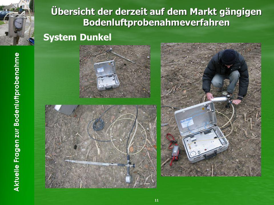 Aktuelle Fragen zur Bodenluftprobenahme Übersicht der derzeit auf dem Markt gängigen Bodenluftprobenahmeverfahren 11 System Dunkel