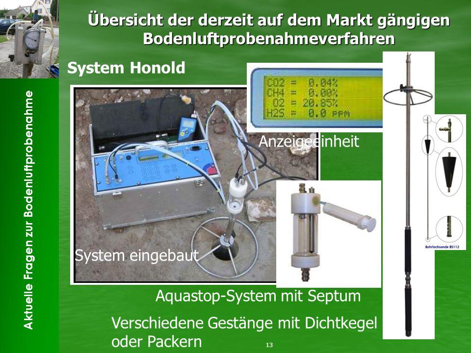 Aktuelle Fragen zur Bodenluftprobenahme Übersicht der derzeit auf dem Markt gängigen Bodenluftprobenahmeverfahren 13 System Honold System eingebaut An