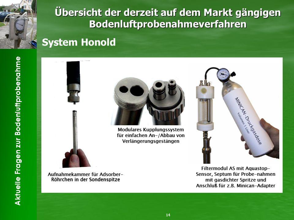 Aktuelle Fragen zur Bodenluftprobenahme Übersicht der derzeit auf dem Markt gängigen Bodenluftprobenahmeverfahren 14 System Honold