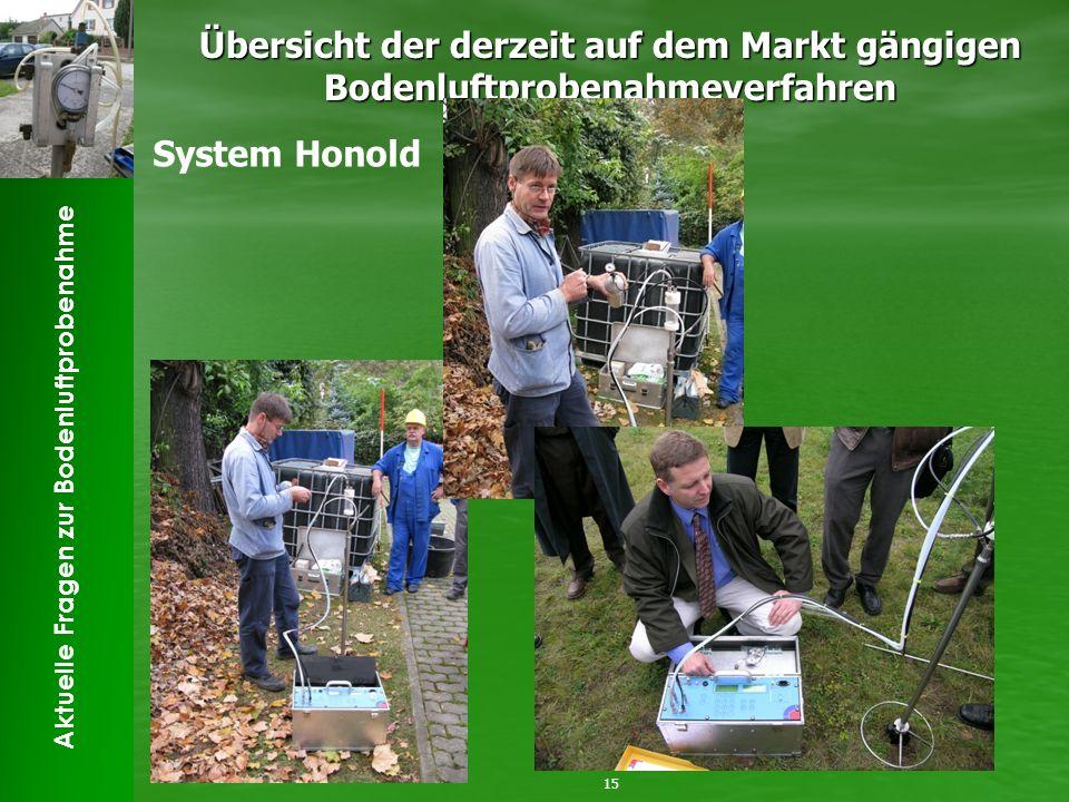 Aktuelle Fragen zur Bodenluftprobenahme Übersicht der derzeit auf dem Markt gängigen Bodenluftprobenahmeverfahren 15 System Honold