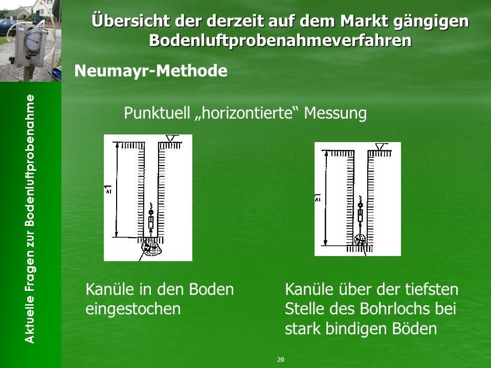 Aktuelle Fragen zur Bodenluftprobenahme Übersicht der derzeit auf dem Markt gängigen Bodenluftprobenahmeverfahren 20 Neumayr-Methode Punktuell horizon