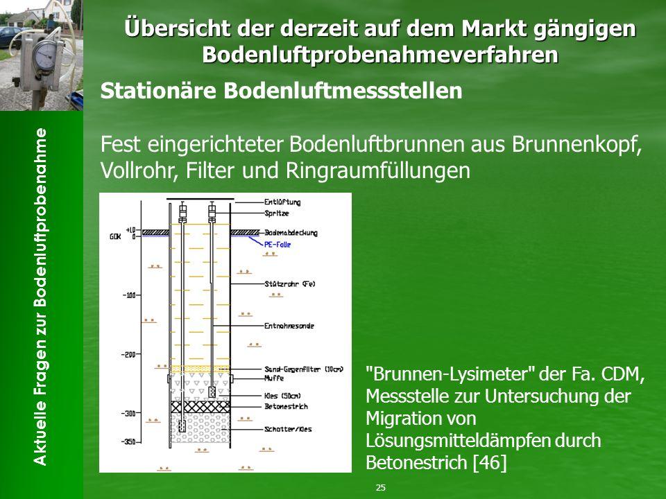 Aktuelle Fragen zur Bodenluftprobenahme Übersicht der derzeit auf dem Markt gängigen Bodenluftprobenahmeverfahren 25 Stationäre Bodenluftmessstellen F