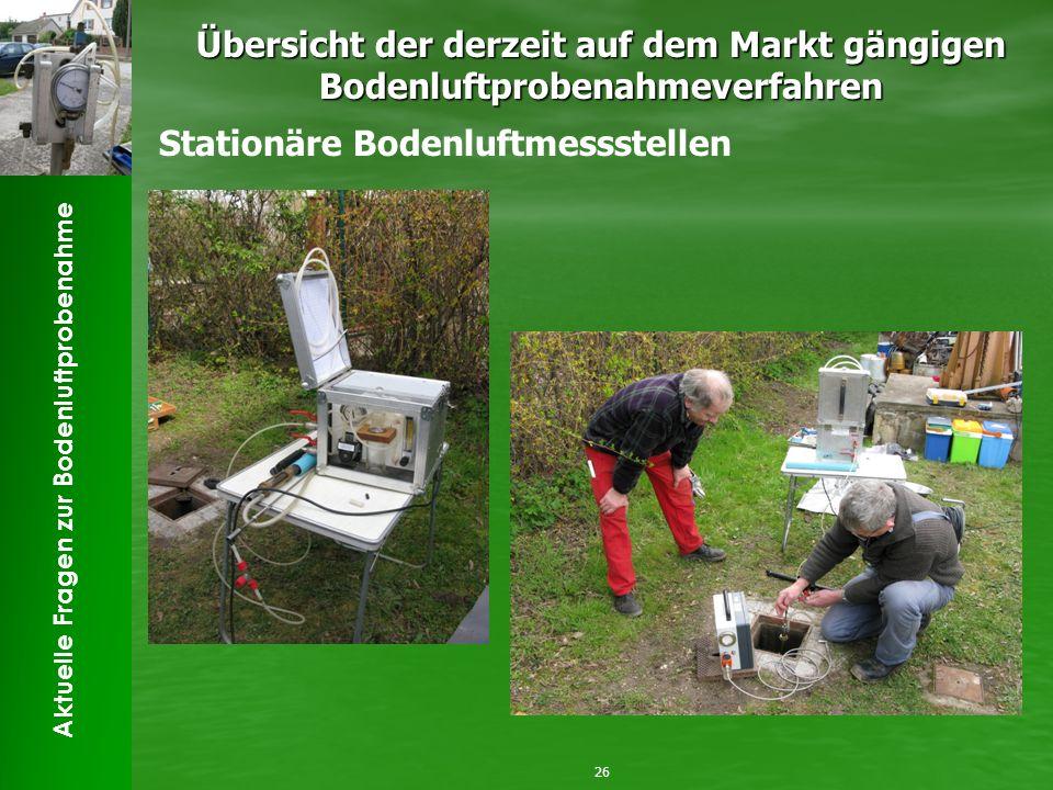 Aktuelle Fragen zur Bodenluftprobenahme Übersicht der derzeit auf dem Markt gängigen Bodenluftprobenahmeverfahren 26 Stationäre Bodenluftmessstellen