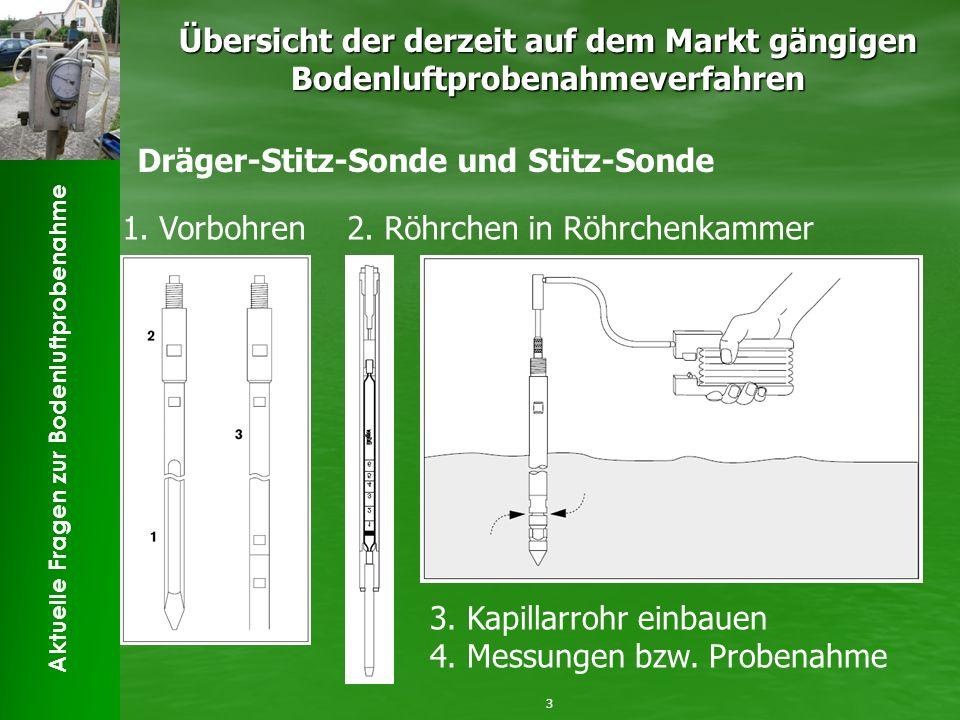 Aktuelle Fragen zur Bodenluftprobenahme Übersicht der derzeit auf dem Markt gängigen Bodenluftprobenahmeverfahren 3 Dräger-Stitz-Sonde und Stitz-Sonde 1.