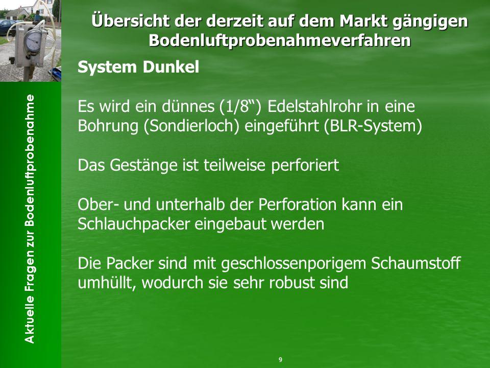 Aktuelle Fragen zur Bodenluftprobenahme Übersicht der derzeit auf dem Markt gängigen Bodenluftprobenahmeverfahren 9 System Dunkel Es wird ein dünnes (