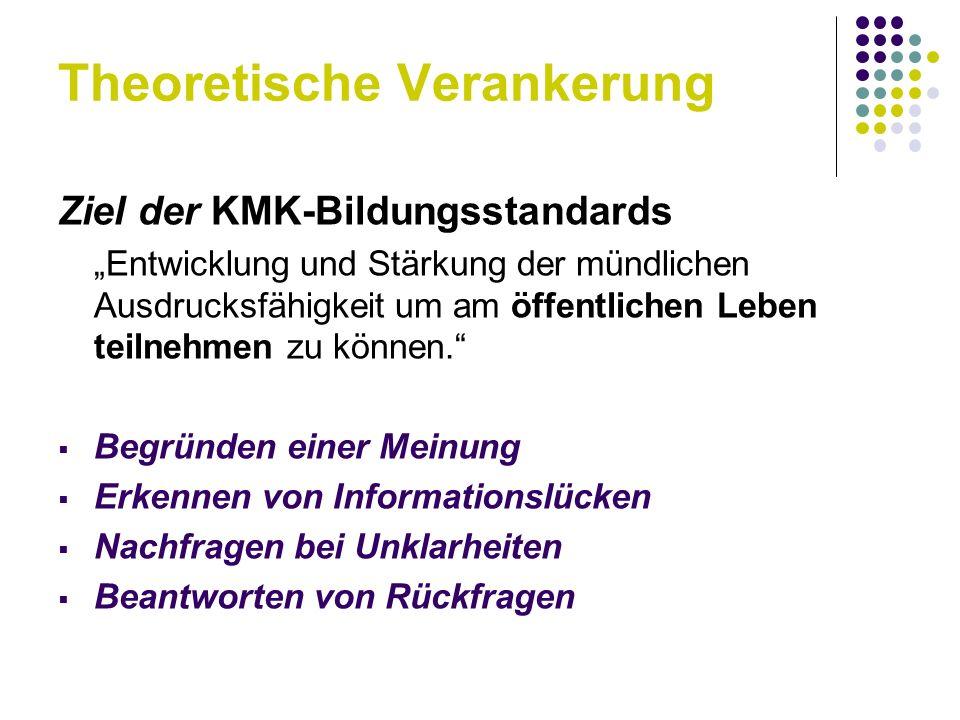 PROZESS der MEINUNGSFINDUNG II.(Vor- )Position/ Meinung BESTÄTIGEN I.