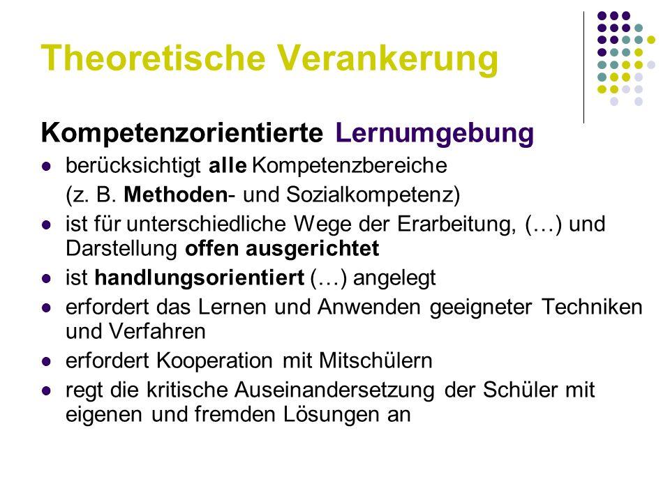 Theoretische Verankerung Kompetenzorientierte Lernumgebung berücksichtigt alle Kompetenzbereiche (z.