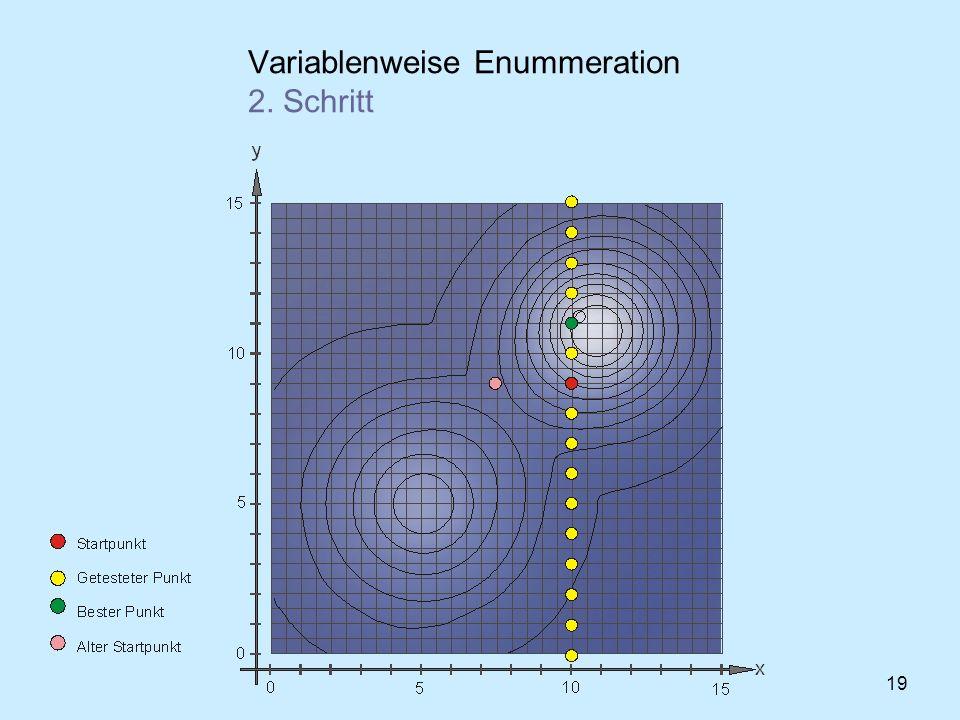 Variablenweise Enummeration 2. Schritt 19