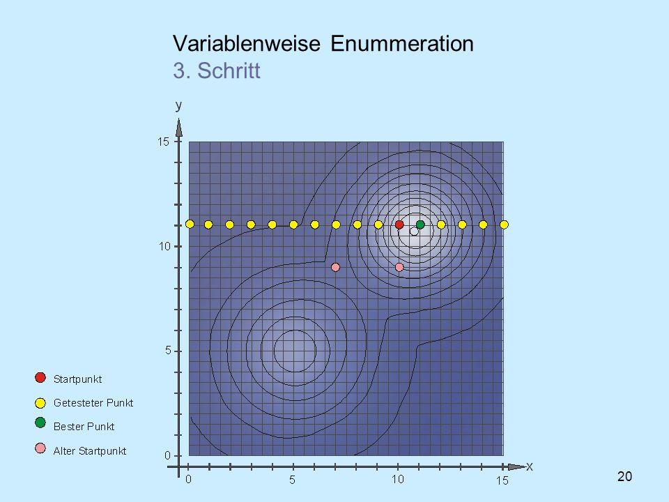 Variablenweise Enummeration 3. Schritt 20