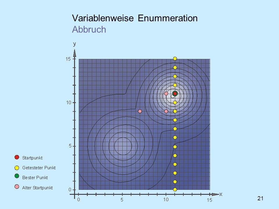 Variablenweise Enummeration Abbruch 21