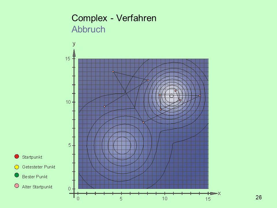 Complex - Verfahren Abbruch 26