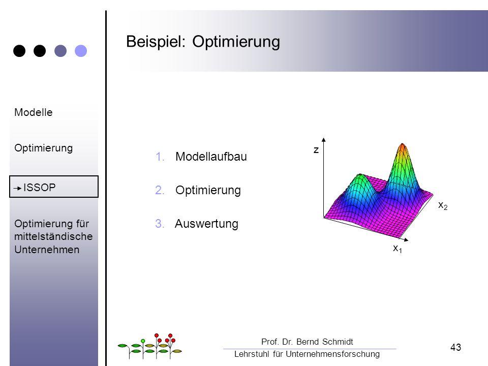 Prof.Dr. Bernd Schmidt Lehrstuhl für Unternehmensforschung 43 Beispiel: Optimierung 1.